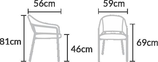 medidas Bristol